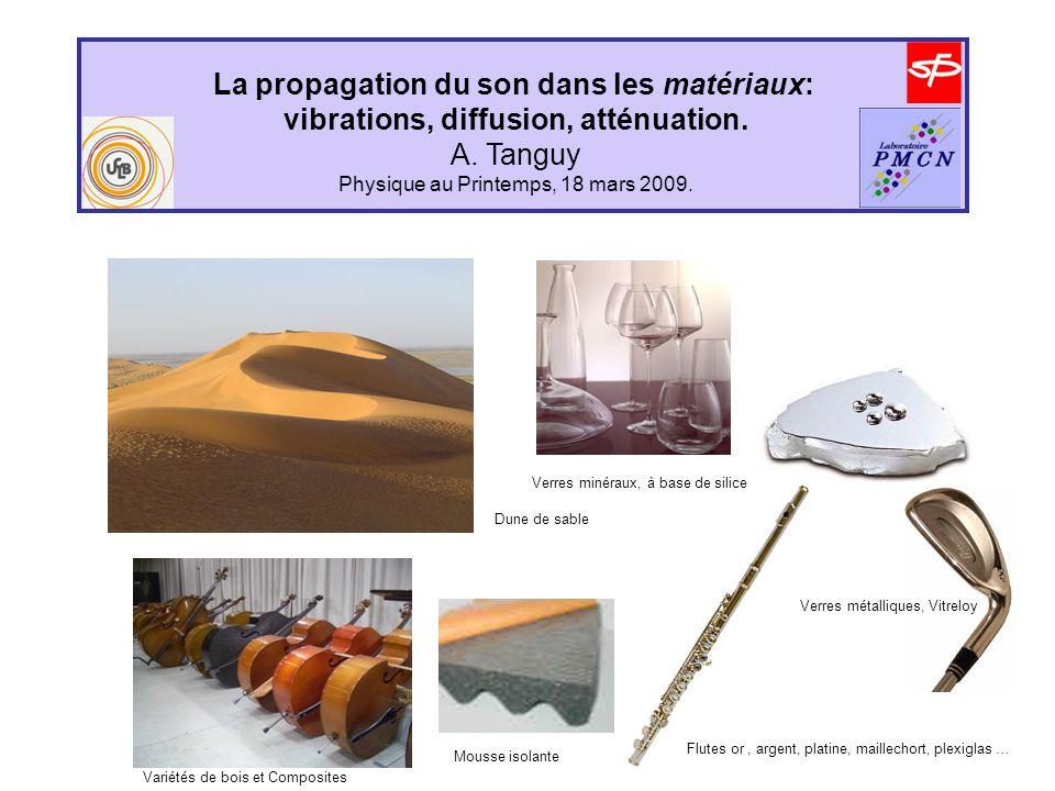 La propagation du son dans les matériaux: