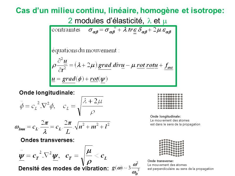 Cas d'un milieu continu, linéaire, homogène et isotrope: