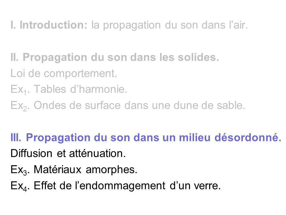 I. Introduction: la propagation du son dans l'air. II