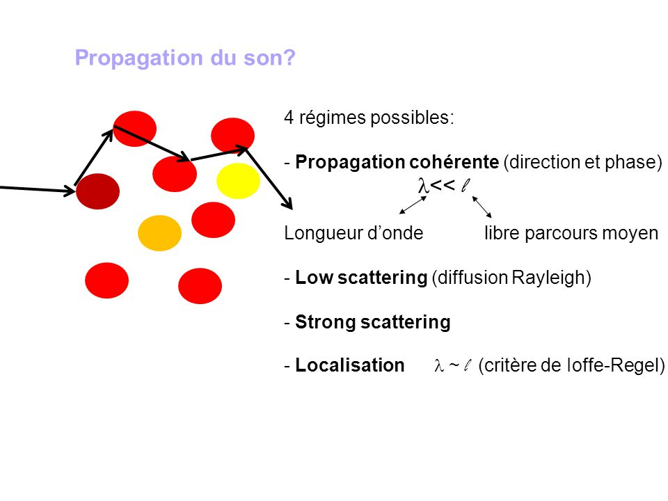 Propagation du son 4 régimes possibles: