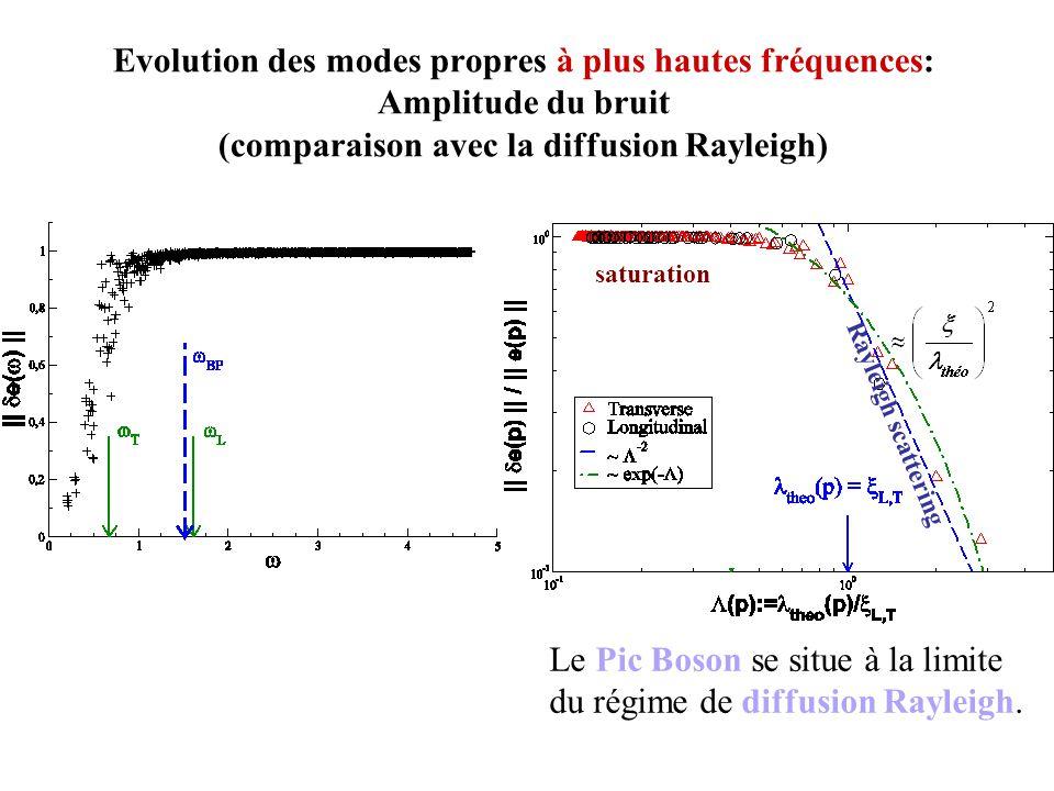 Le Pic Boson se situe à la limite du régime de diffusion Rayleigh.