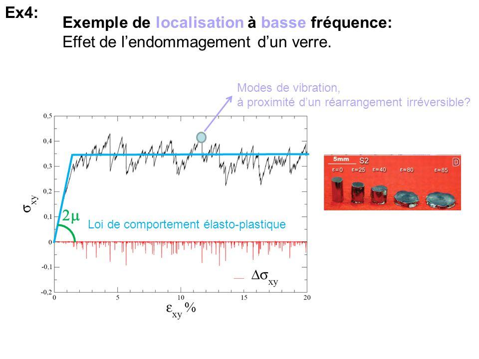 Exemple de localisation à basse fréquence: