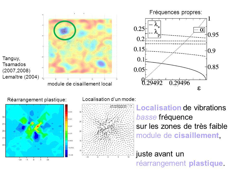Localisation de vibrations basse fréquence