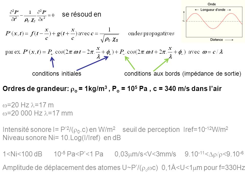 Ordres de grandeur: ro = 1kg/m3 , Po = 105 Pa , c = 340 m/s dans l'air