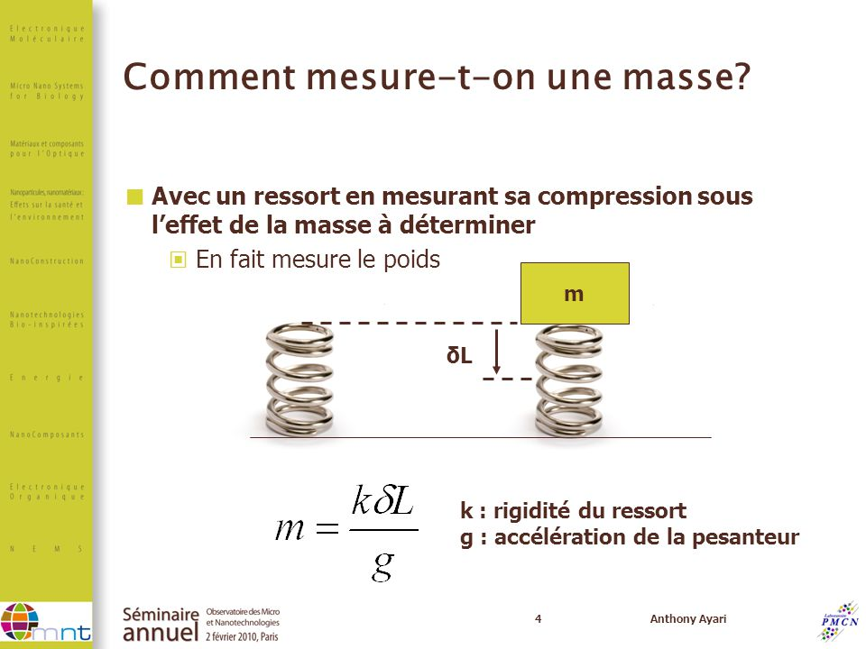 Comment mesure-t-on une masse