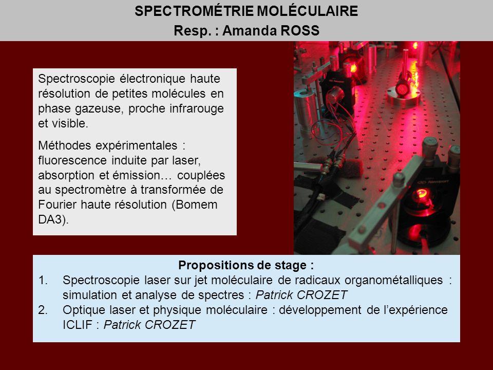 SPECTROMÉTRIE MOLÉCULAIRE Propositions de stage :