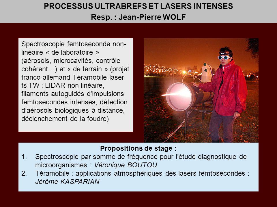 PROCESSUS ULTRABREFS ET LASERS INTENSES Resp. : Jean-Pierre WOLF