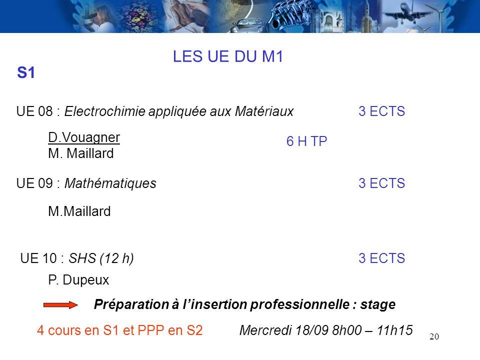 LES UE DU M1 S1 UE 08 : Electrochimie appliquée aux Matériaux 3 ECTS