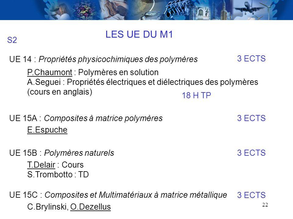 LES UE DU M1 S2 UE 14 : Propriétés physicochimiques des polymères