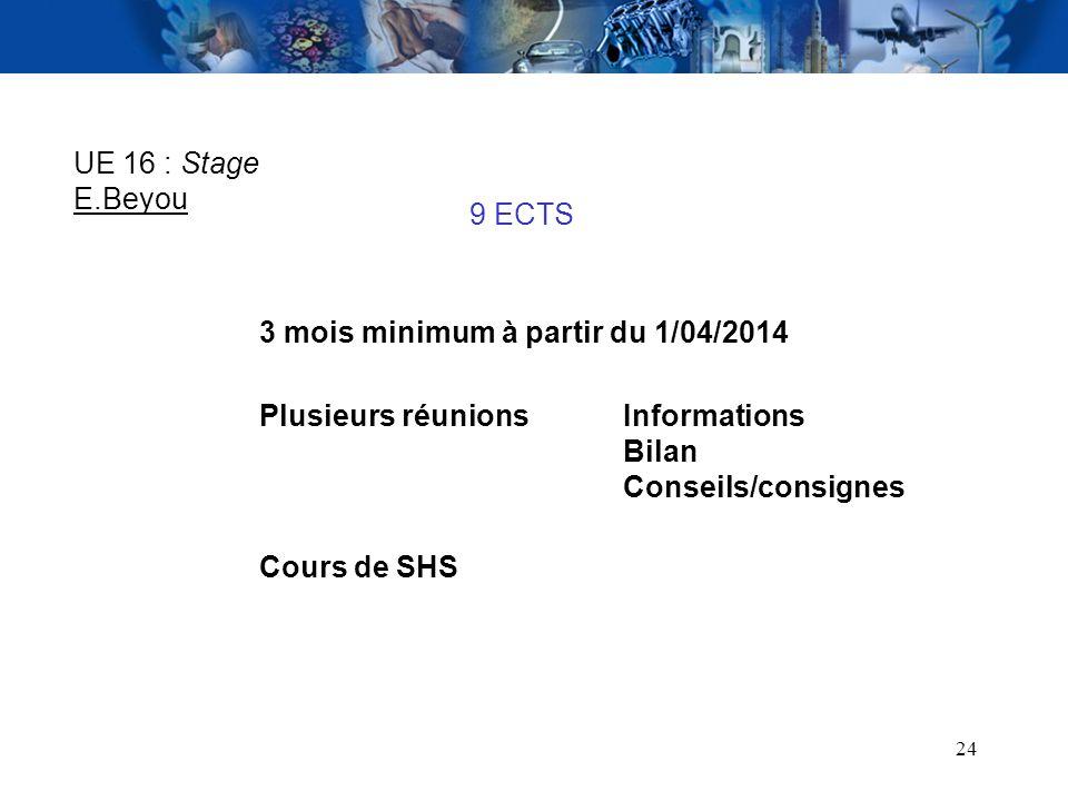 UE 16 : Stage E.Beyou. 9 ECTS. 3 mois minimum à partir du 1/04/2014. Plusieurs réunions. Informations.