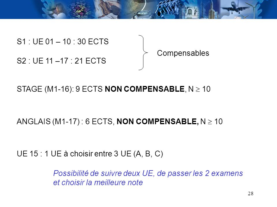 S1 : UE 01 – 10 : 30 ECTS Compensables. S2 : UE 11 –17 : 21 ECTS. STAGE (M1-16): 9 ECTS NON COMPENSABLE, N  10.