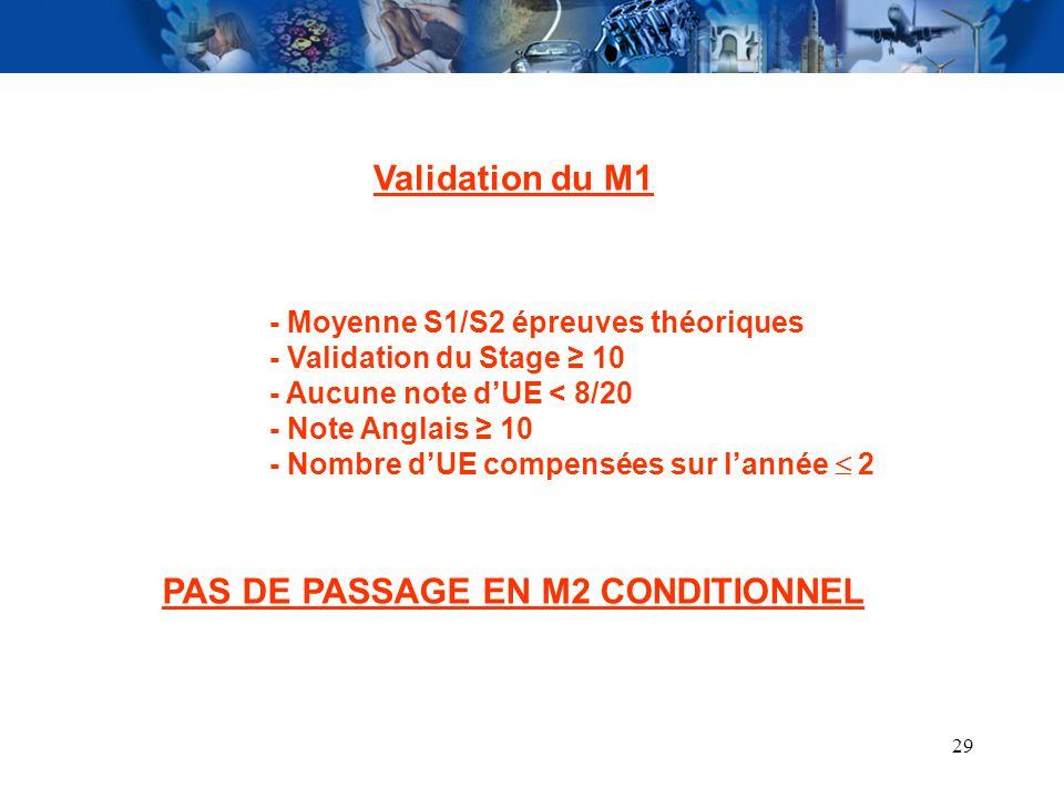 PAS DE PASSAGE EN M2 CONDITIONNEL