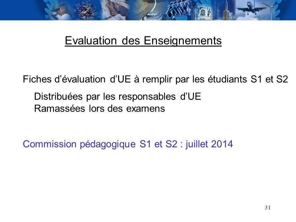 Evaluation des Enseignements