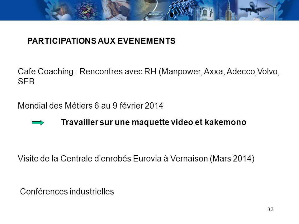 PARTICIPATIONS AUX EVENEMENTS