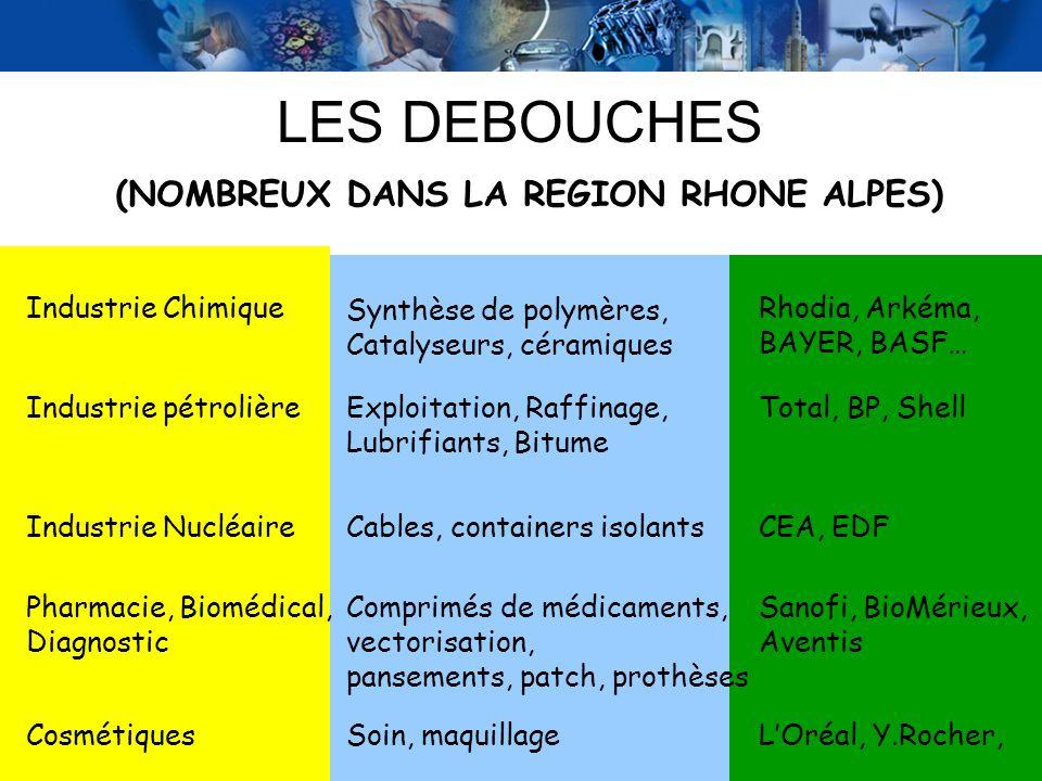LES DEBOUCHES (NOMBREUX DANS LA REGION RHONE ALPES)