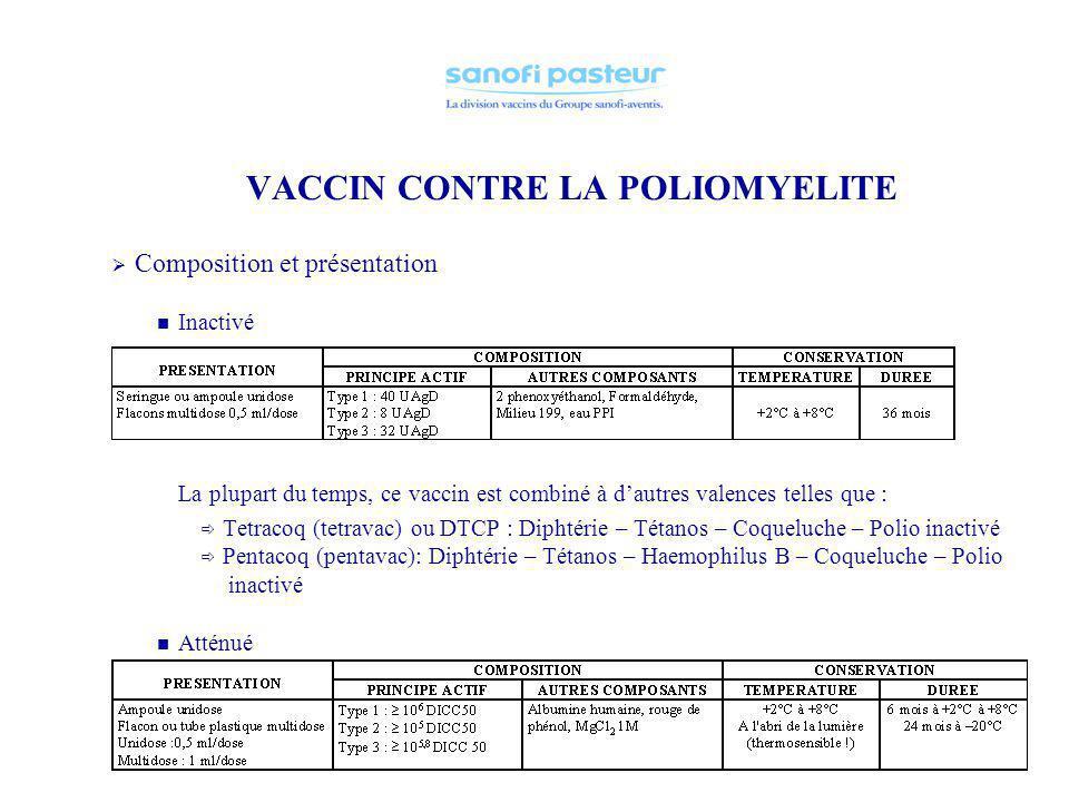 VACCIN CONTRE LA POLIOMYELITE