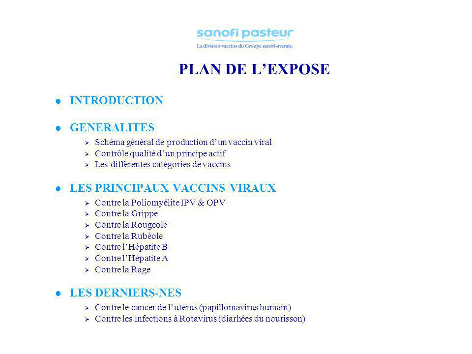 PLAN DE L'EXPOSE INTRODUCTION GENERALITES