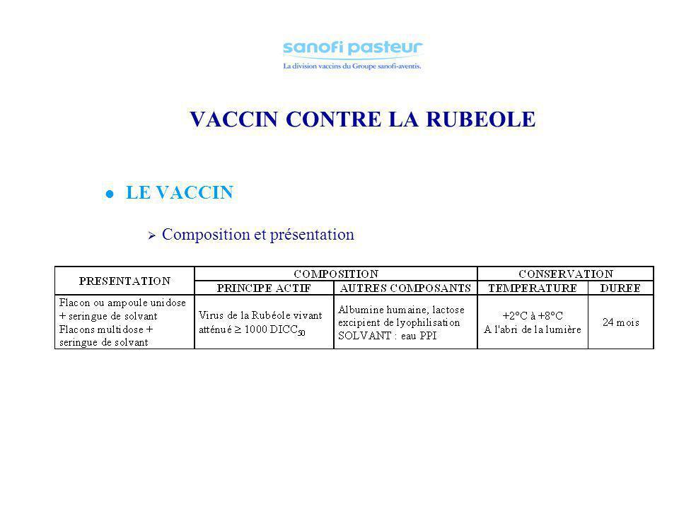 VACCIN CONTRE LA RUBEOLE