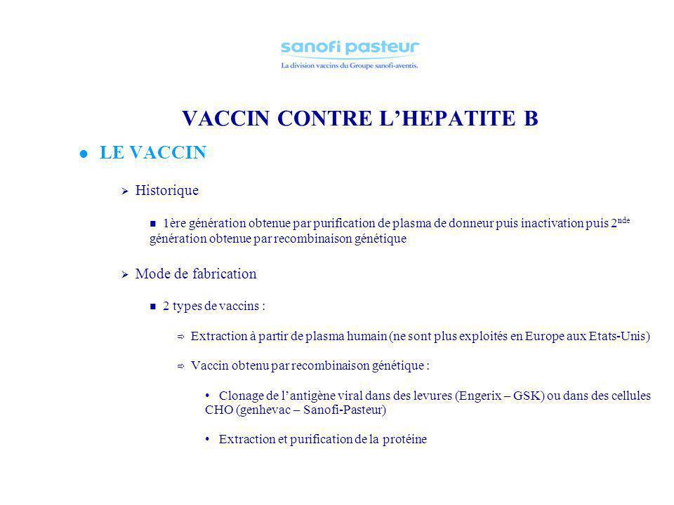 VACCIN CONTRE L'HEPATITE B
