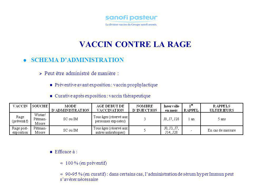 VACCIN CONTRE LA RAGE SCHEMA D'ADMINISTRATION