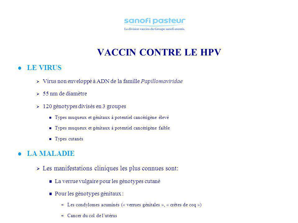 VACCIN CONTRE LE HPV LE VIRUS LA MALADIE
