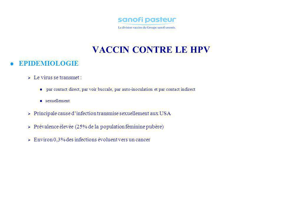 VACCIN CONTRE LE HPV EPIDEMIOLOGIE Le virus se transmet :