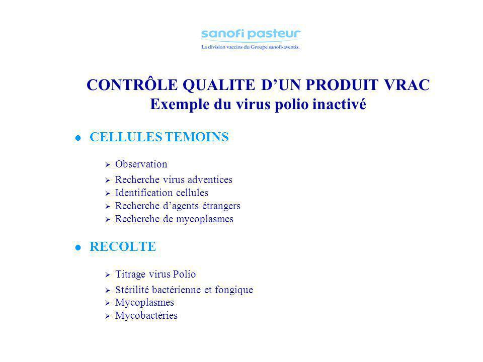 CONTRÔLE QUALITE D'UN PRODUIT VRAC Exemple du virus polio inactivé
