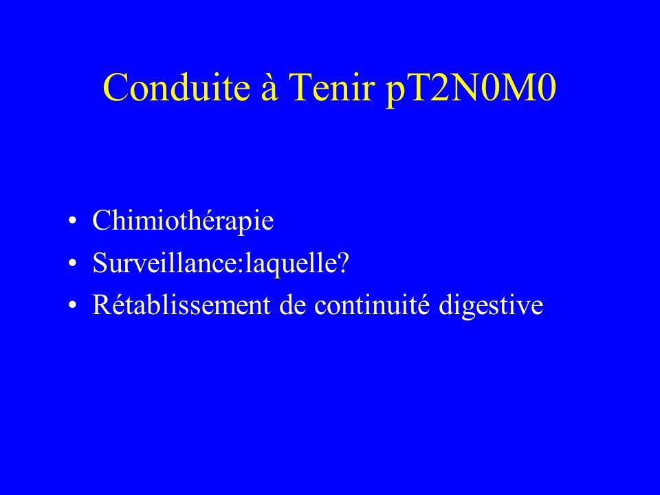 Conduite à Tenir pT2N0M0 Chimiothérapie Surveillance:laquelle