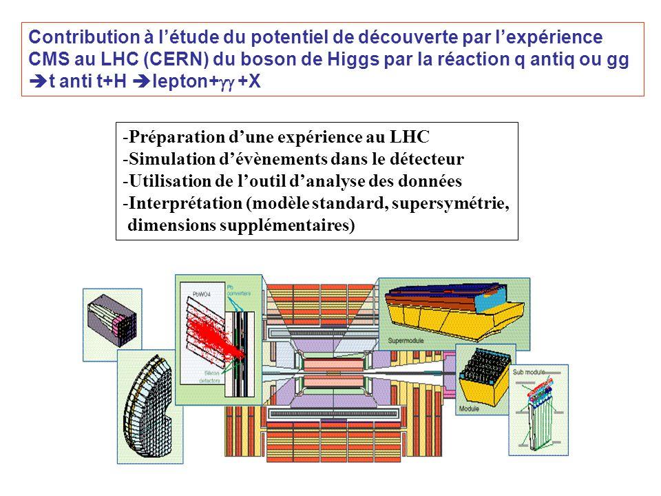 Contribution à l'étude du potentiel de découverte par l'expérience CMS au LHC (CERN) du boson de Higgs par la réaction q antiq ou gg t anti t+H lepton+gg +X