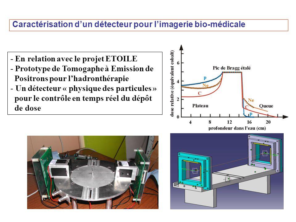 Caractérisation d'un détecteur pour l'imagerie bio-médicale