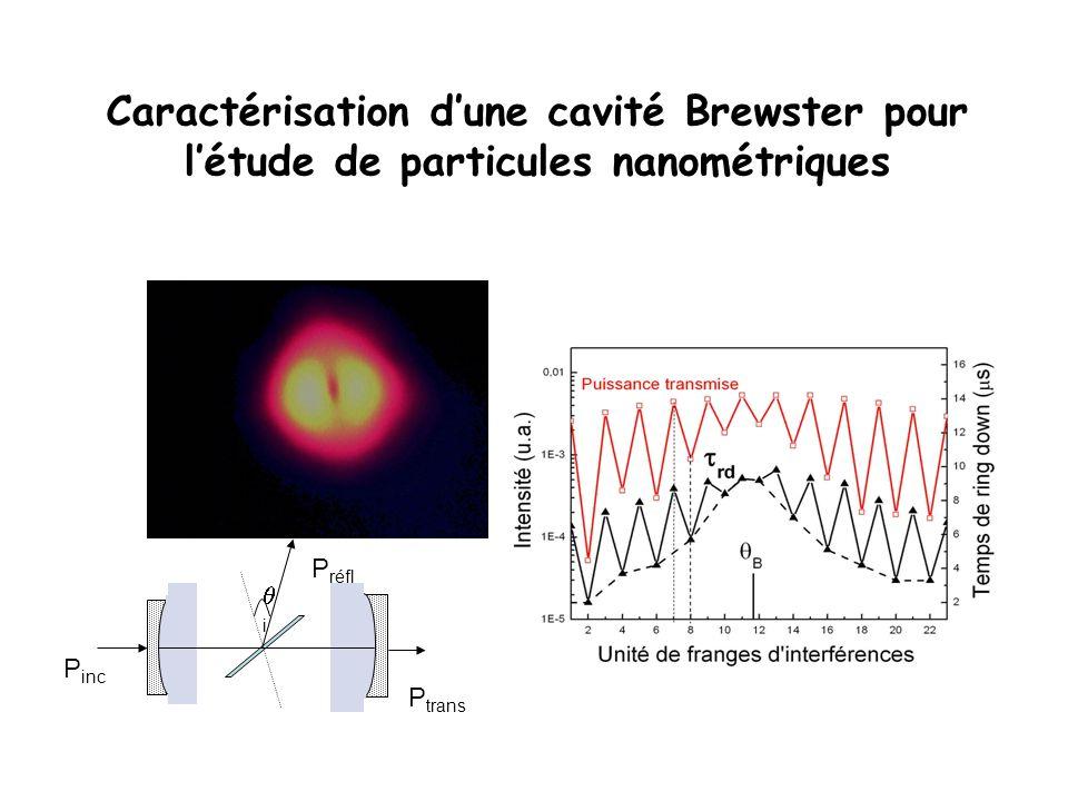 Caractérisation d'une cavité Brewster pour l'étude de particules nanométriques