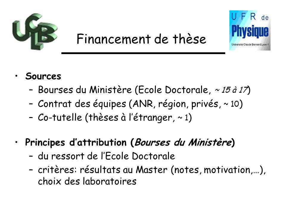 Financement de thèse Sources