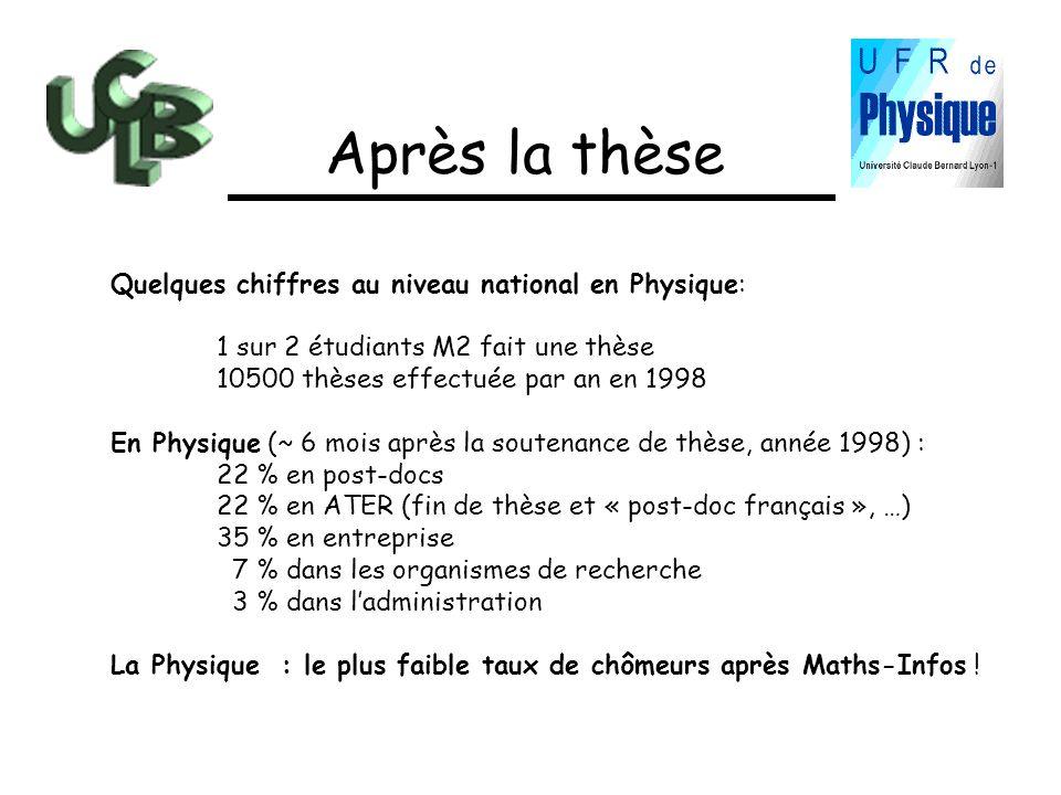 Après la thèse Quelques chiffres au niveau national en Physique: