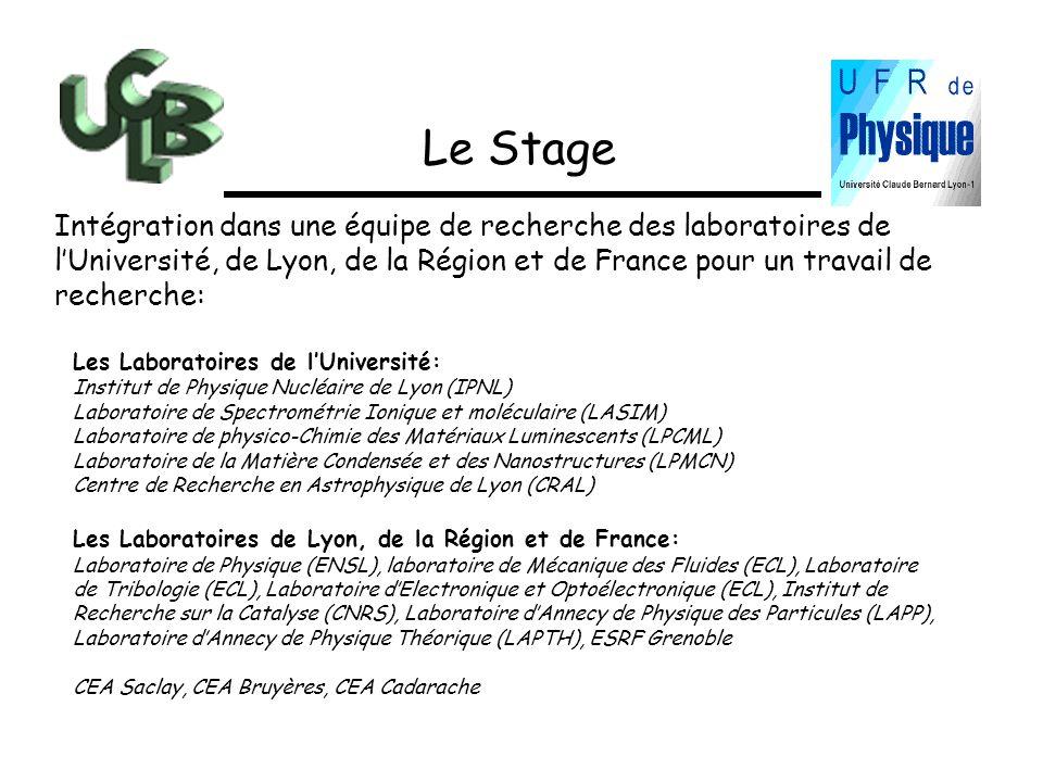 Le Stage Intégration dans une équipe de recherche des laboratoires de l'Université, de Lyon, de la Région et de France pour un travail de recherche: