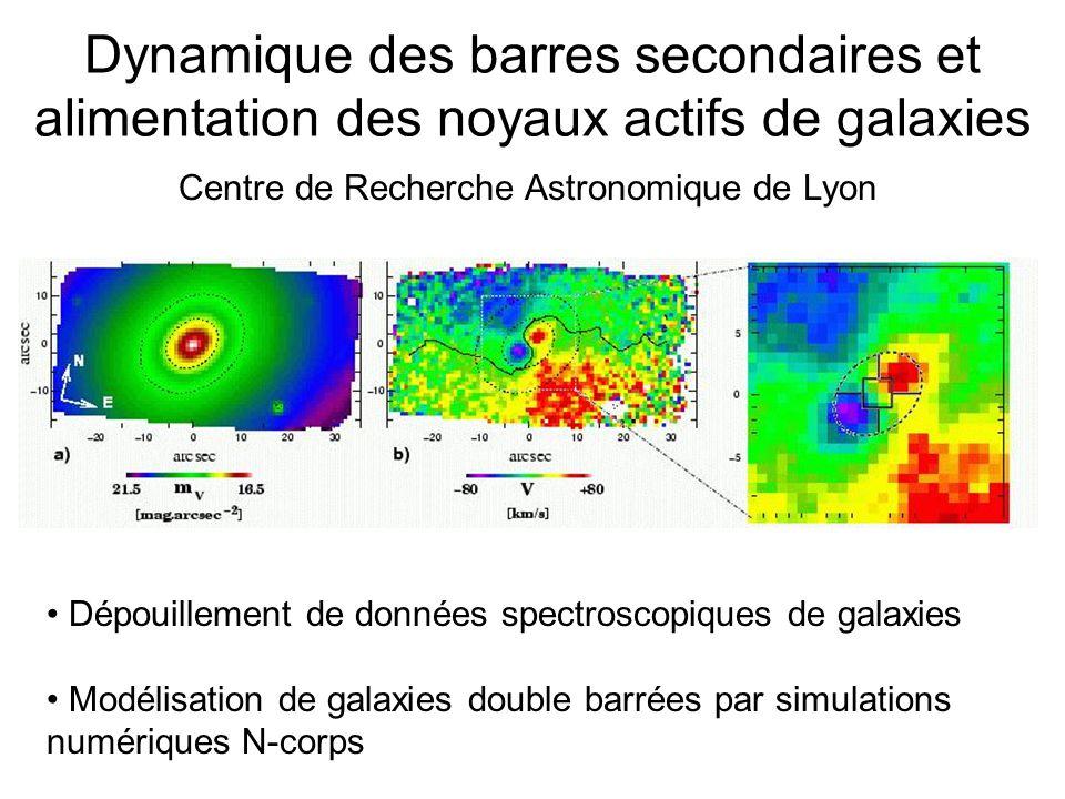 Centre de Recherche Astronomique de Lyon