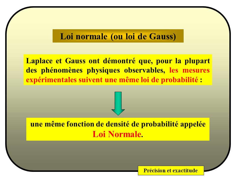 Loi normale (ou loi de Gauss)