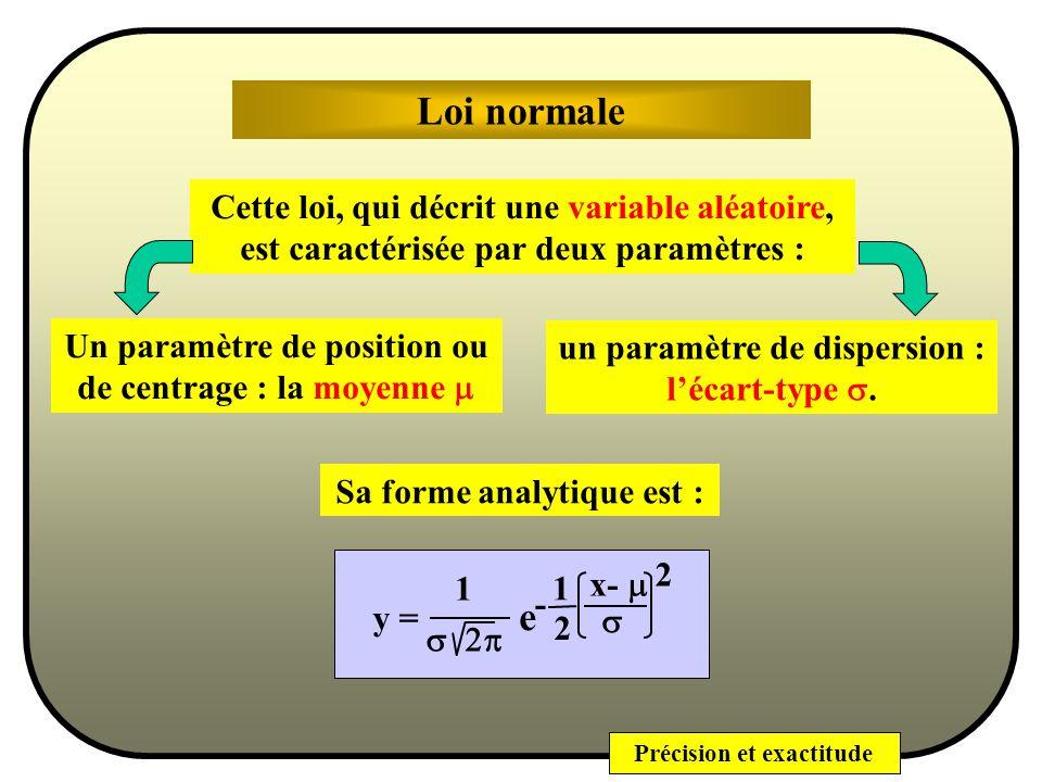 Loi normale Cette loi, qui décrit une variable aléatoire, est caractérisée par deux paramètres :