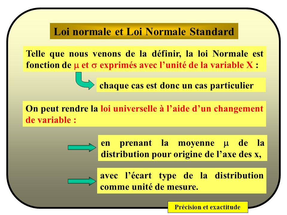 Loi normale et Loi Normale Standard