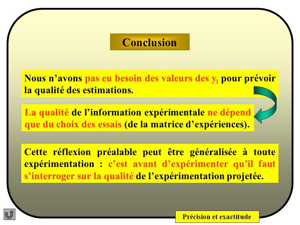 Conclusion Nous n'avons pas eu besoin des valeurs des yi pour prévoir la qualité des estimations.