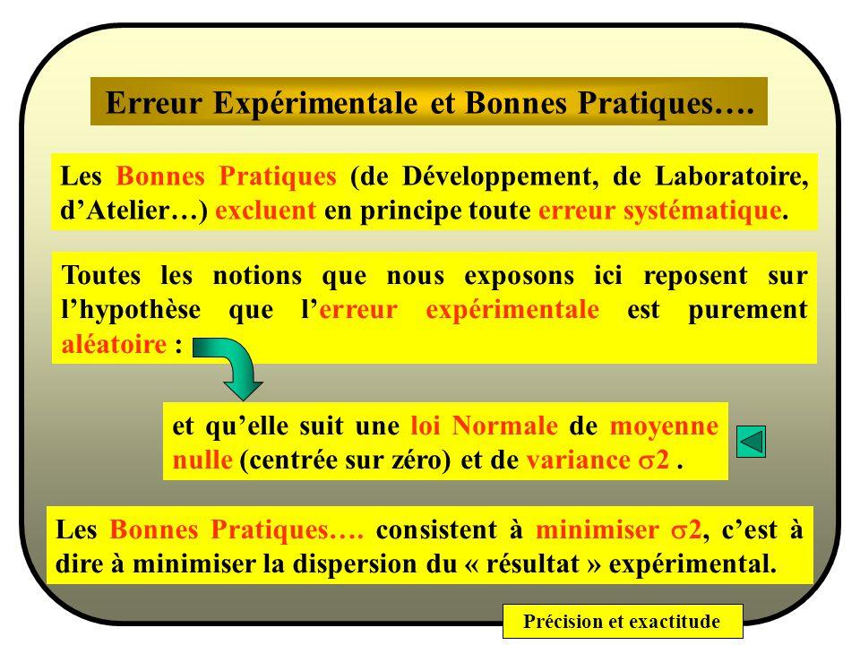 Erreur Expérimentale et Bonnes Pratiques….