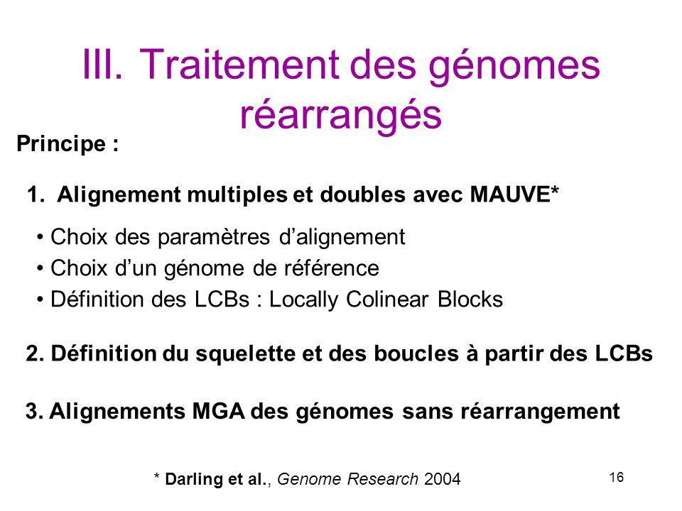 III. Traitement des génomes réarrangés