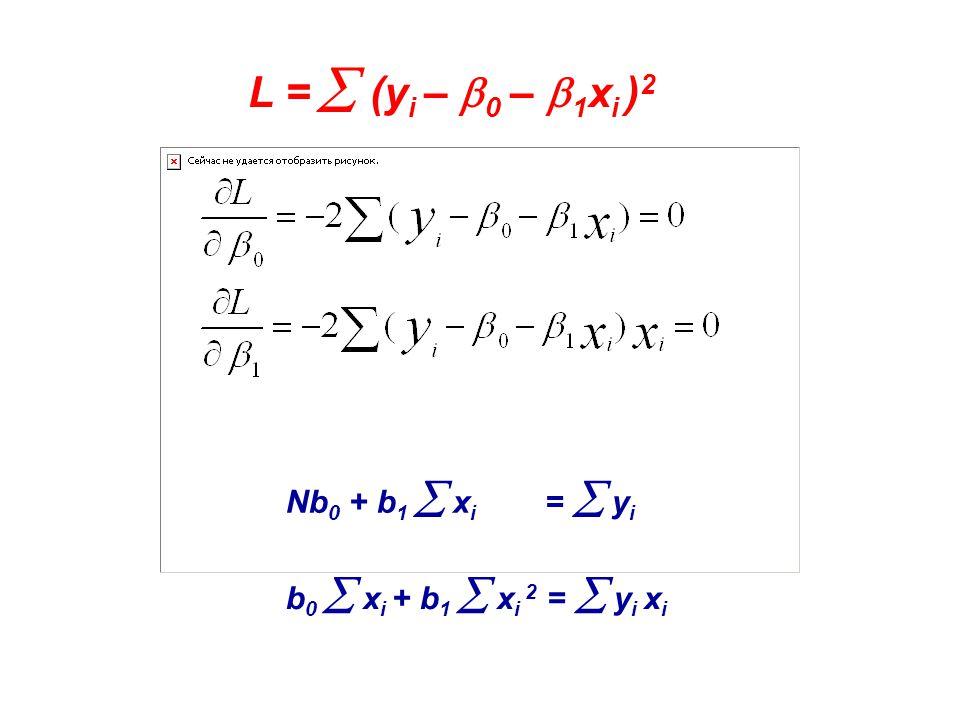 L =  (yi – b0 – b1xi )2 Nb0 + b1  xi =  yi
