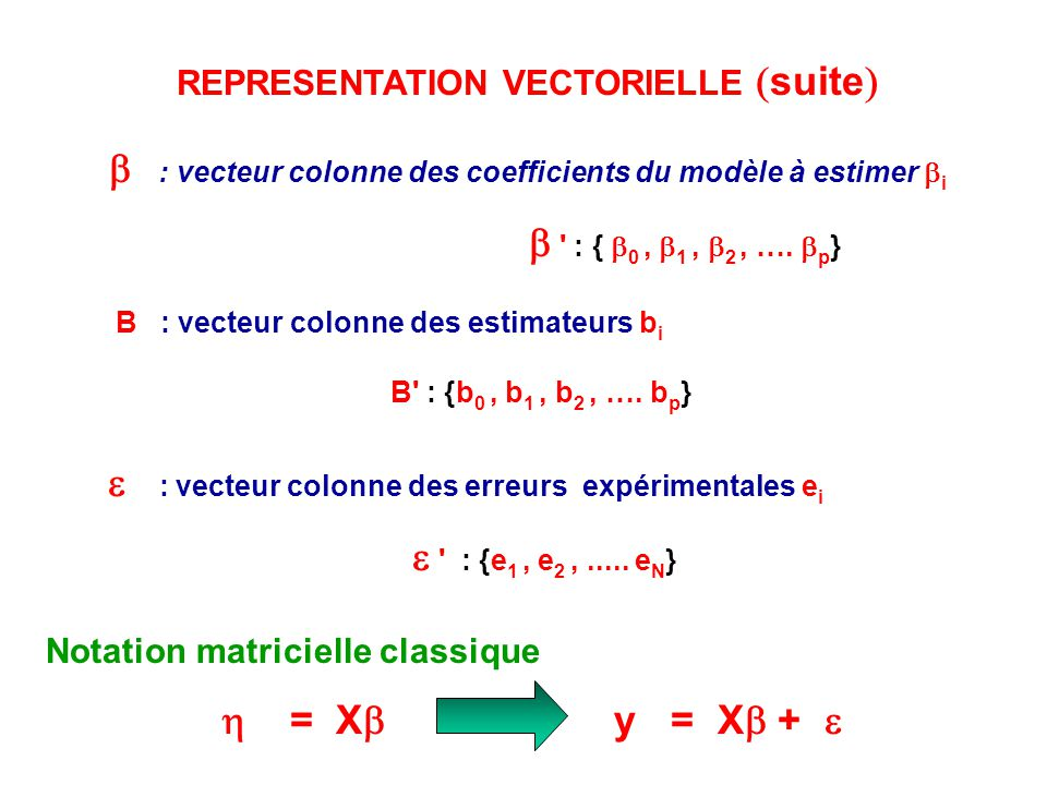 REPRESENTATION VECTORIELLE (suite)