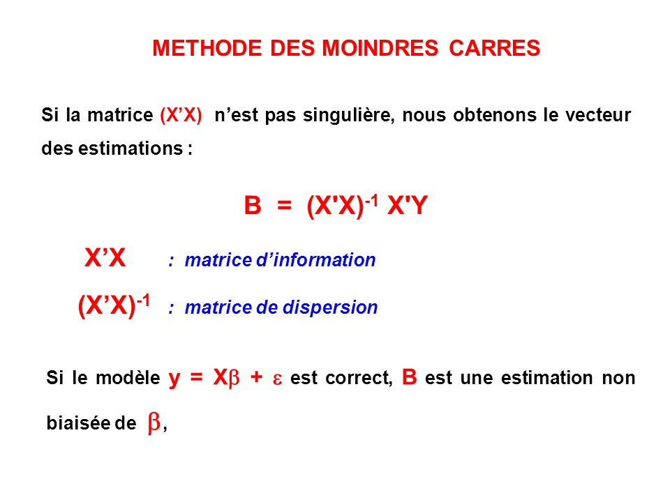 METHODE DES MOINDRES CARRES