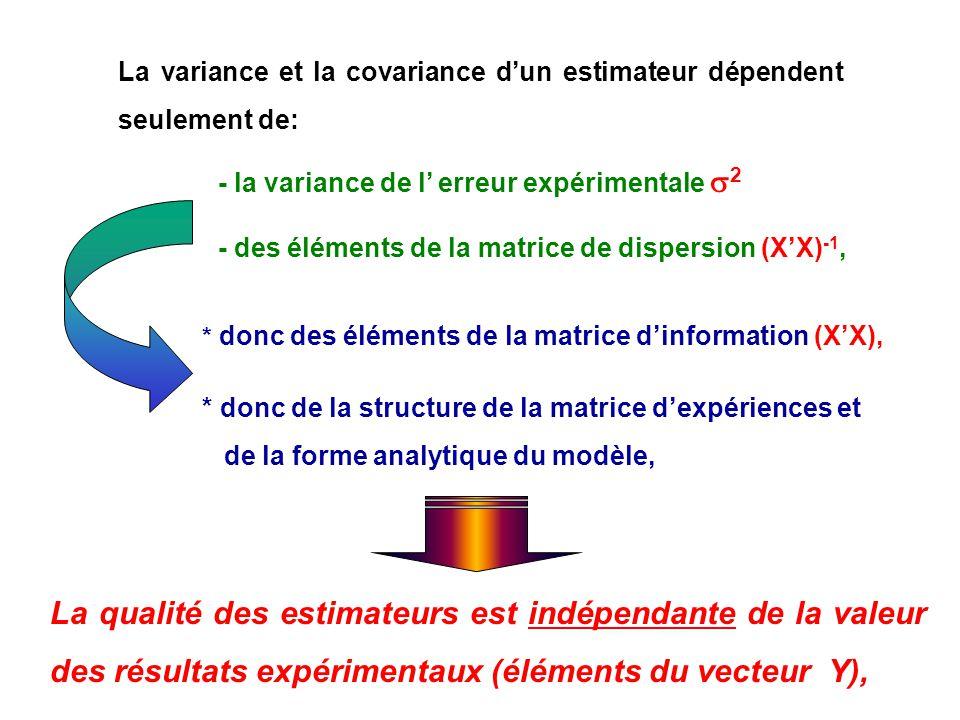 La variance et la covariance d'un estimateur dépendent seulement de: