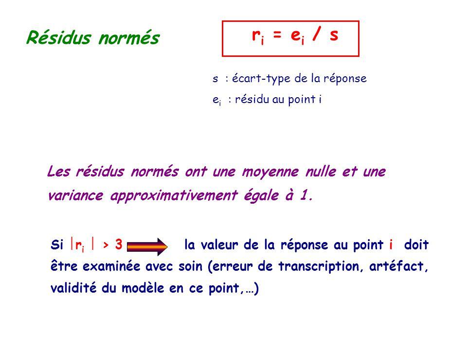 ri = ei / s Résidus normés