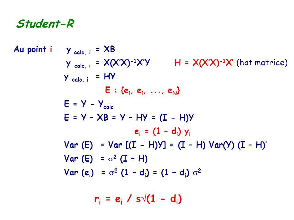 Student-R ri = ei / s(1 - di) Au point i y calc, i = XB