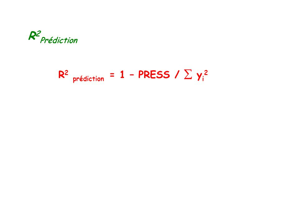 R2Prédiction R2 prédiction = 1 – PRESS /  yi2