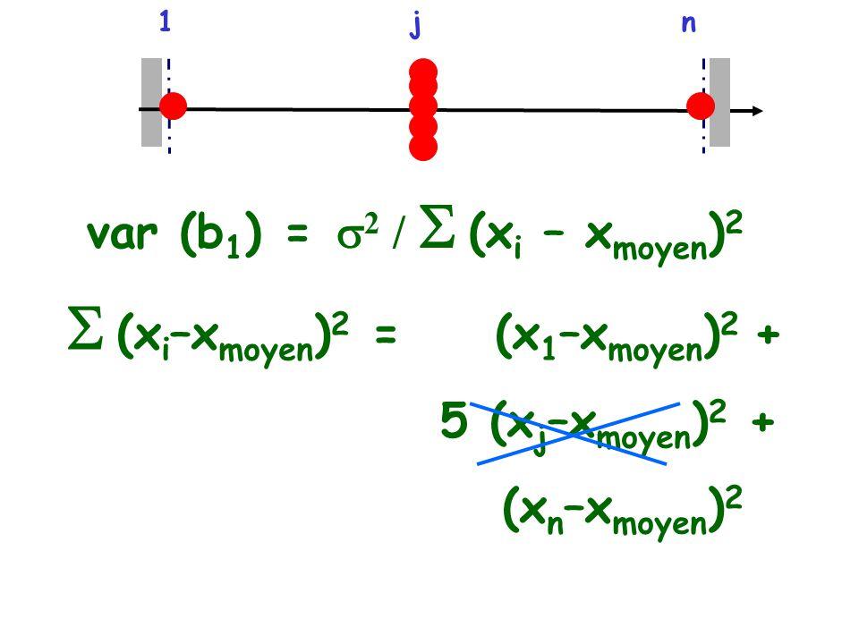 var (b1) = s2 / S (xi – xmoyen)2