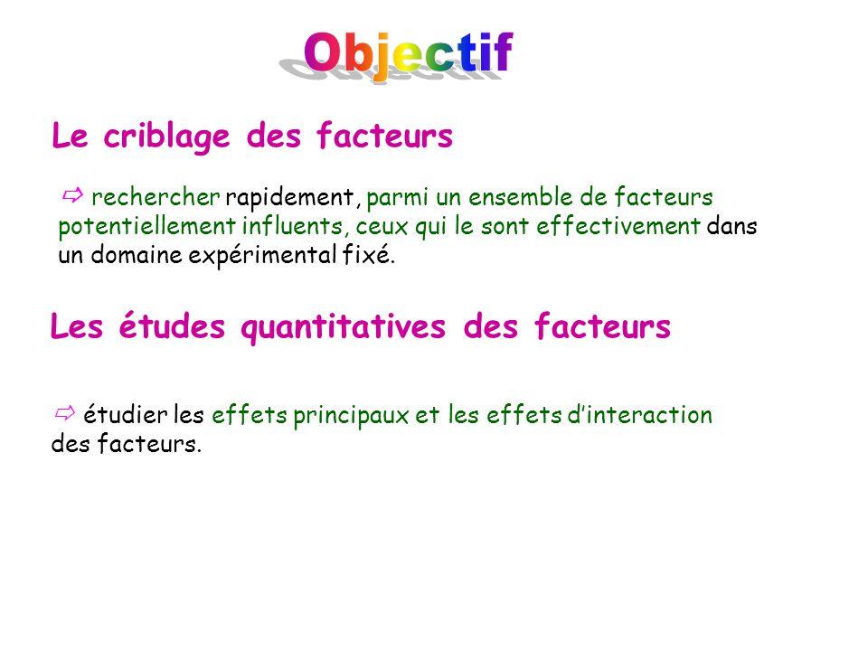 Objectif Le criblage des facteurs.